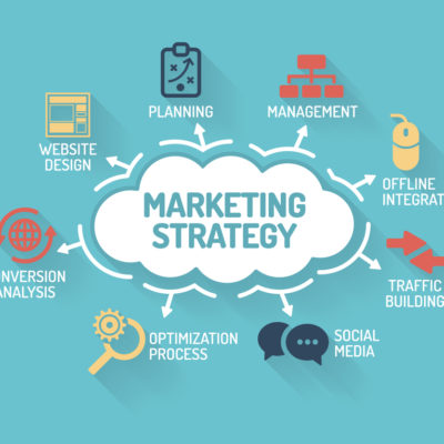 Ace Media- Marketing strategy